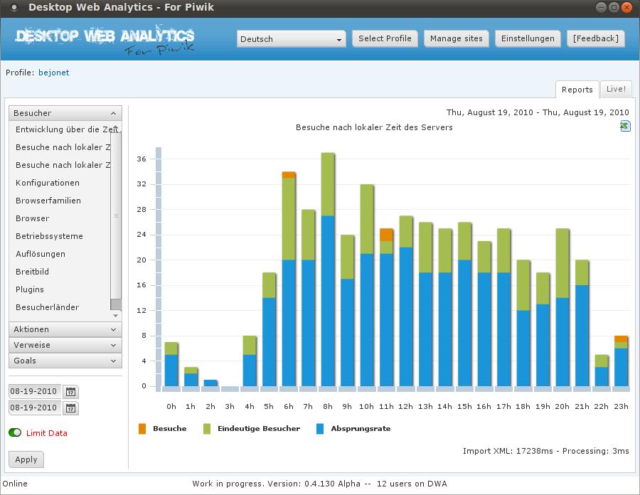 Desktop Web Analytics - For Piwik