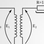 R+I Schema und elektrische Schaltkreise mit Inkscape