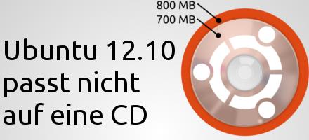 ubuntu-1210-cd-featured