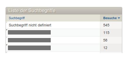 featured_suchbegriffnichtdefiniert
