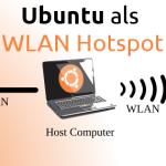 Ubuntu als WLAN Hotspot für Android Geräte